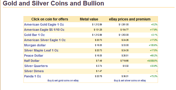 Ebay Gold And Silver Prices 6 2017