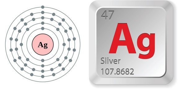 Silver Uses In Industry: Ag