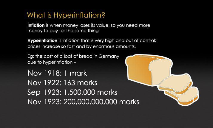 Hyperinflation In The US