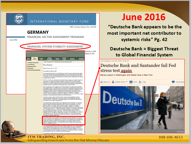 Deutsche Bank Problems