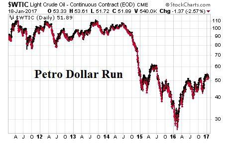 1-18-17 Petro Dollar Run