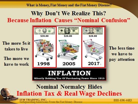 https://www.itmtrading.com/blog/wp-content/uploads/2017/07/7-12-17-Bill-Holter-Brian-Interview-Loss-of-Purchasing-Power-shopping-cart-and-nominal-confusion.jpg