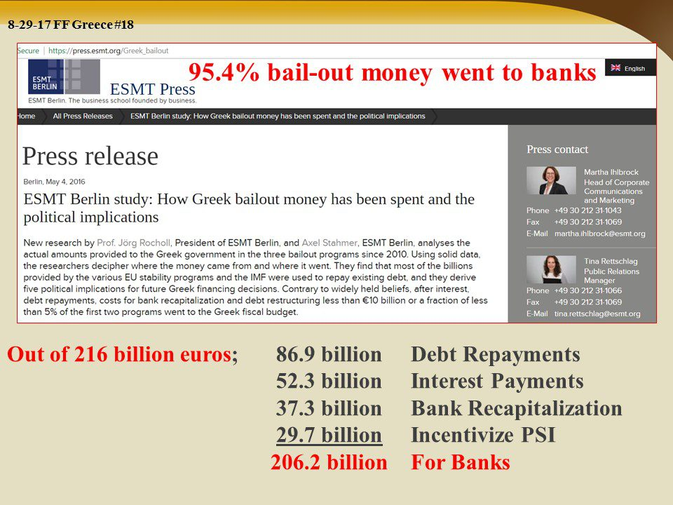 Greek Debt Reset