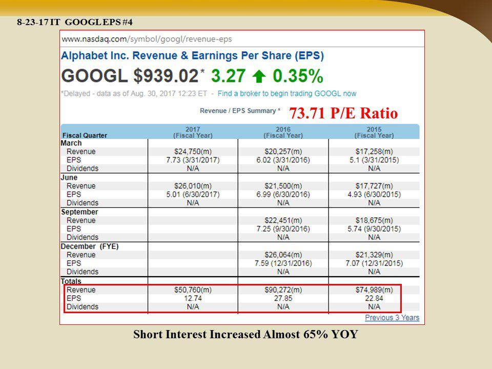 Insider Trading And Google