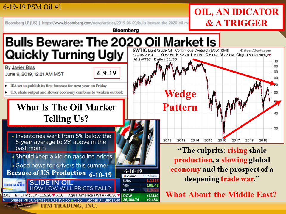 THE CHOKE POINT: Oil Market Crash & Dangers of US Dollar  by